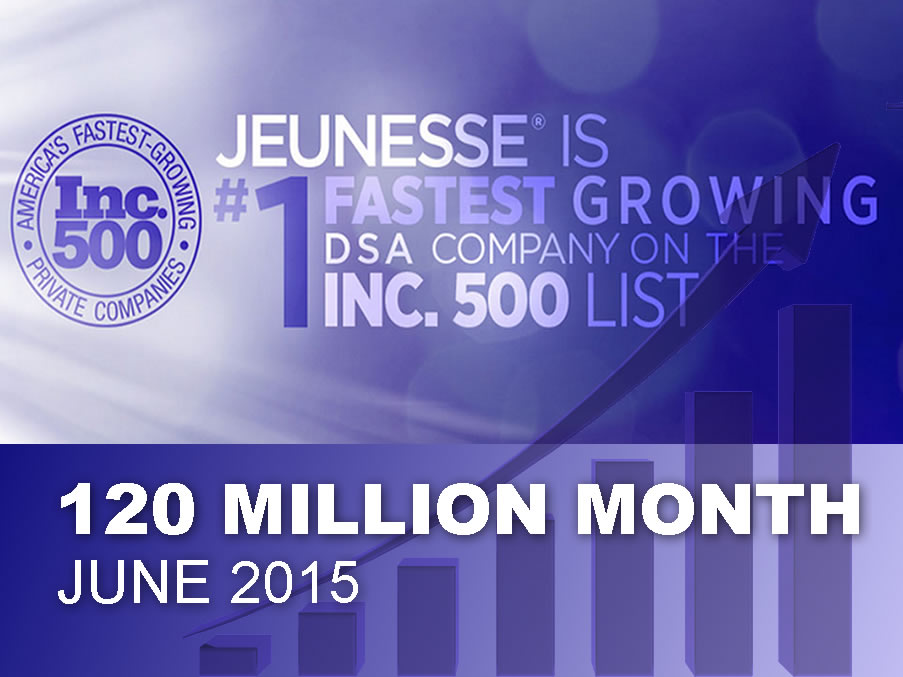 Jeunesse Global Sales Growth